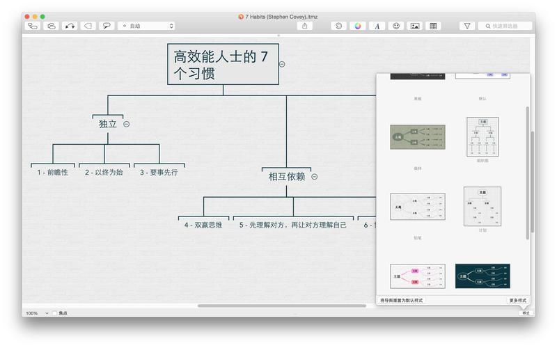iThoughtsX V5.12 for mac 破解版 – Mac 上强大的思维导图绘制工具