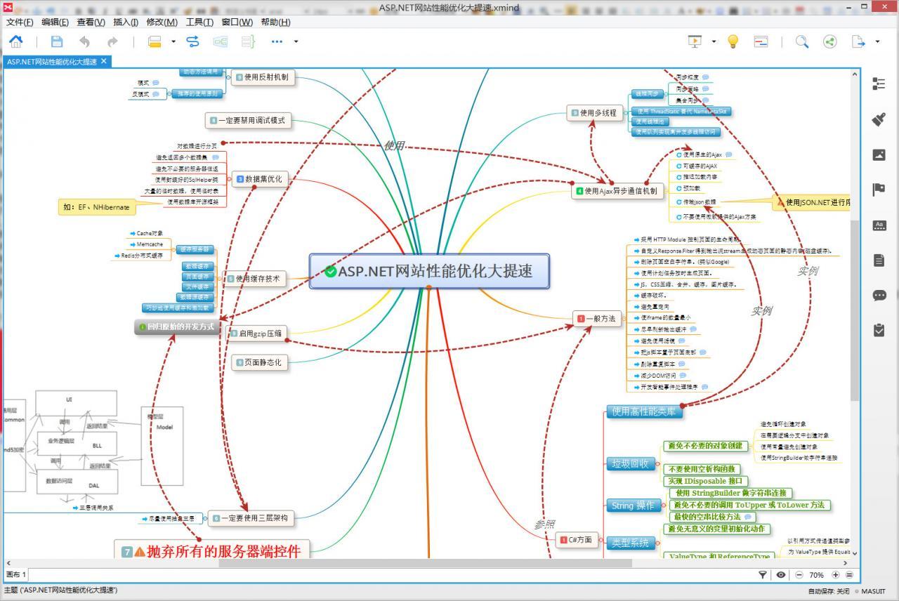XMind 8 Update8 Pro V3.7 for mac完美破解版  强大的思维导图软件