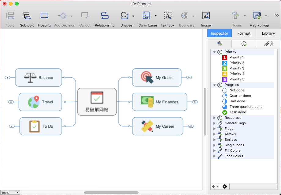 Mindjet MindManager for Mac