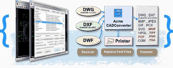 AcmeCAD,AcmeCADConverte,CAD图形文件转换和查看软件,cad转换工具,CAD图形管理工具,CAD查看器,CAD图形格式转换工具